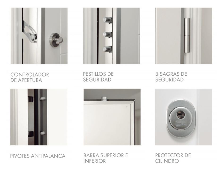 caracteristicas de una puerta acorazada